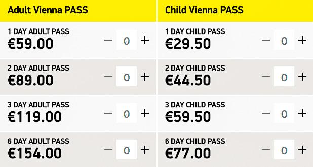 Туристическая карта Vienna Pass – покупать или нет?